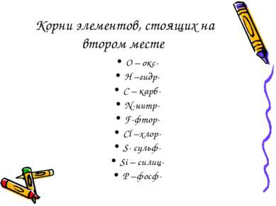 Корни элементов, стоящих на втором месте О – окс- Н –гидр- С – карб- N-нитр- ...