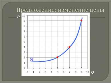 P Q A C S 3. Рыночная система экономики