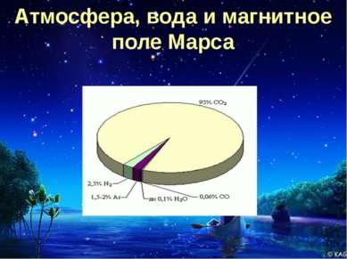 Атмосфера, вода и магнитное поле Марса