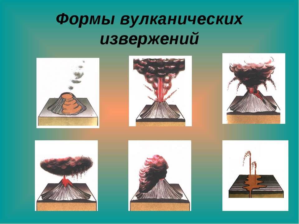Формы вулканических извержений