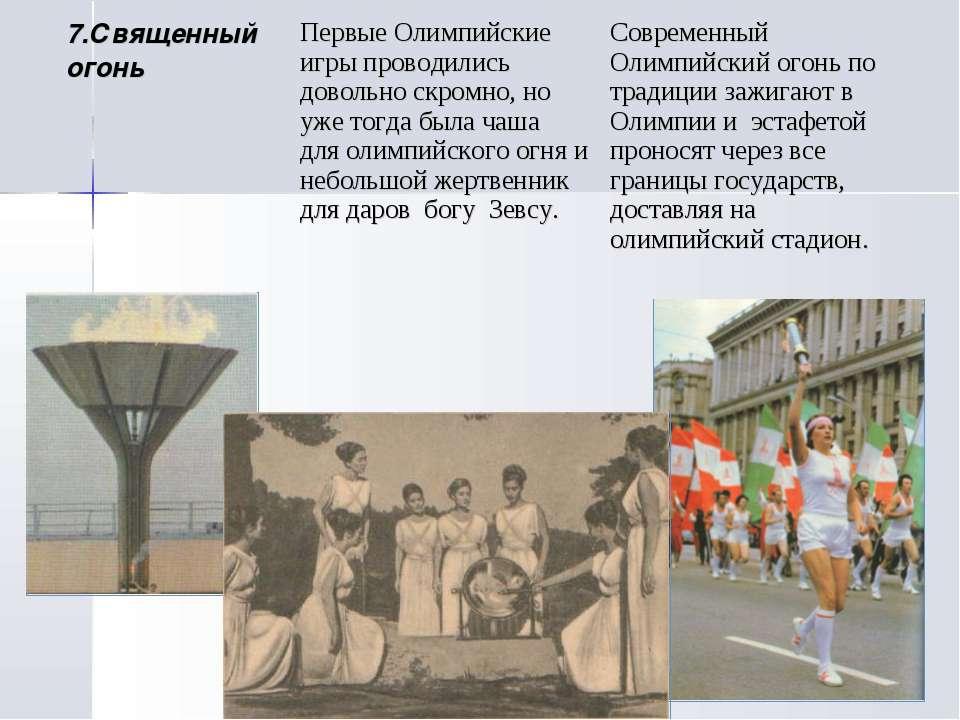 7.Священный огонь Первые Олимпийские игры проводились довольно скромно, но уж...