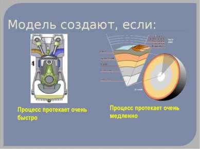 Модель создают, если: Процесс протекает очень быстро Процесс протекает очень ...
