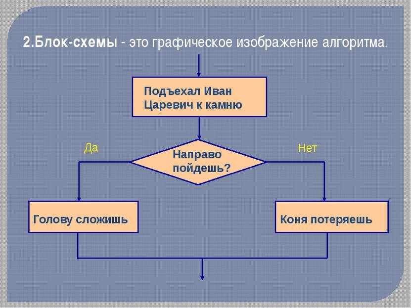 2.Блок-схемы - это графическое изображение алгоритма. Подъехал Иван Царевич к...