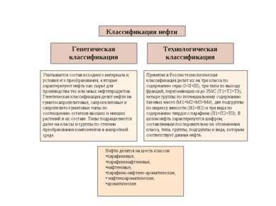 Учитывается состав исходного материала и условия его преобразования, а вторые...