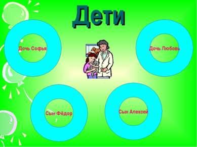 Дети Дочь Софья Дочь Любовь Сын Фёдор Сын Алексей