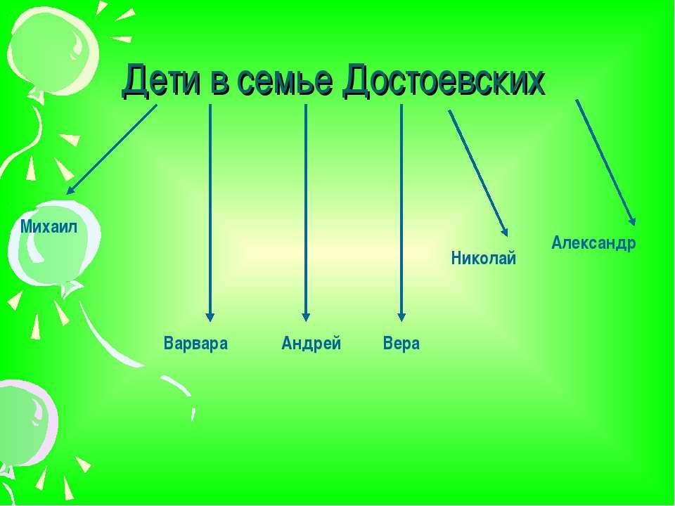 Дети в семье Достоевских Михаил Варвара Андрей Вера Николай Александр