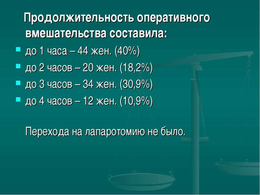 Продолжительность оперативного вмешательства составила: до 1 часа – 44 жен. (...