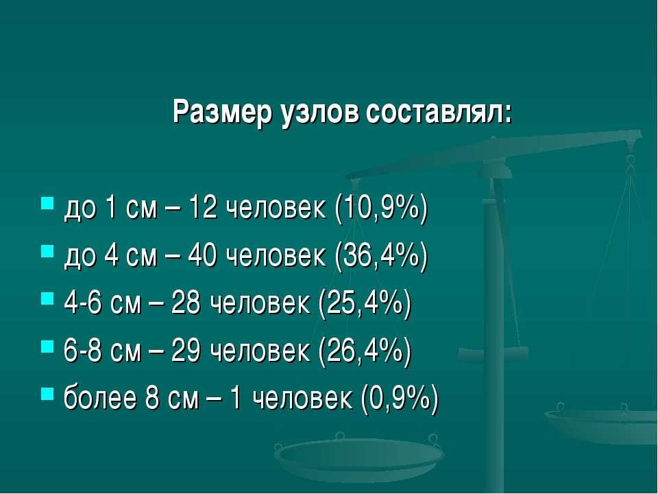 Размер узлов составлял: до 1 см – 12 человек (10,9%) до 4 см – 40 человек (36...