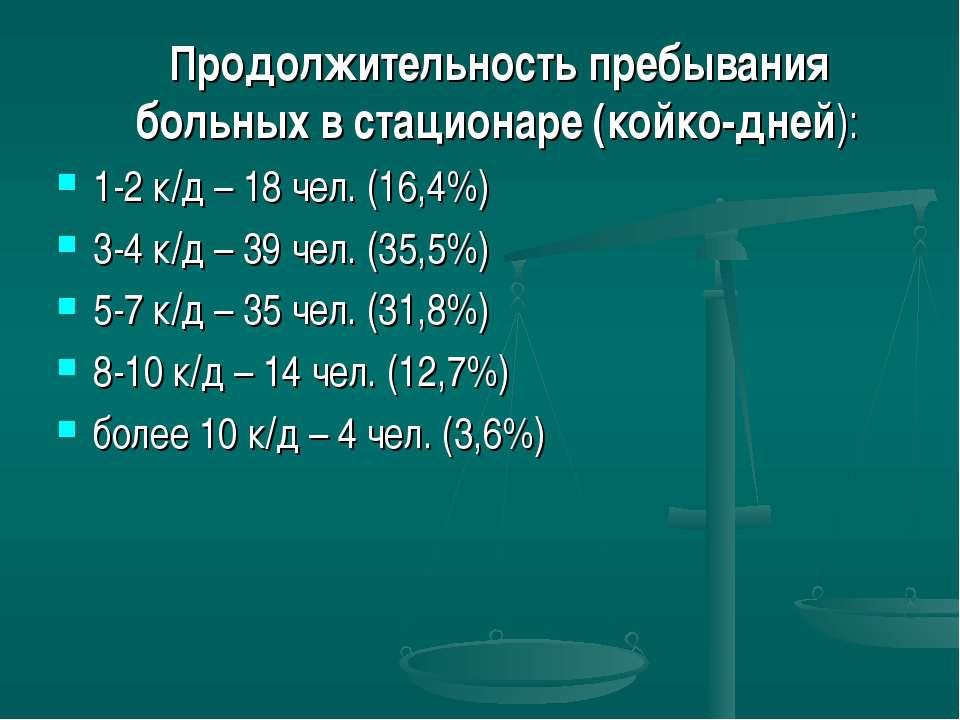 Продолжительность пребывания больных в стационаре (койко-дней): 1-2 к/д – 18 ...