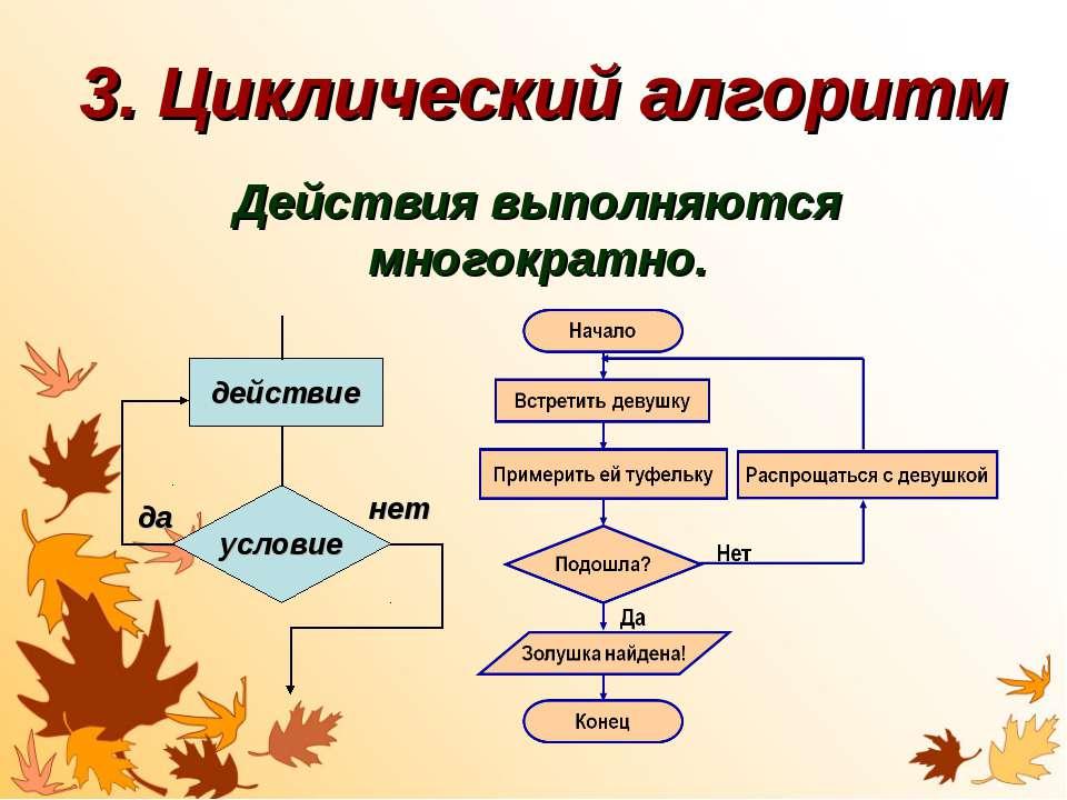 3. Циклический алгоритм Действия выполняются многократно. действие условие да...