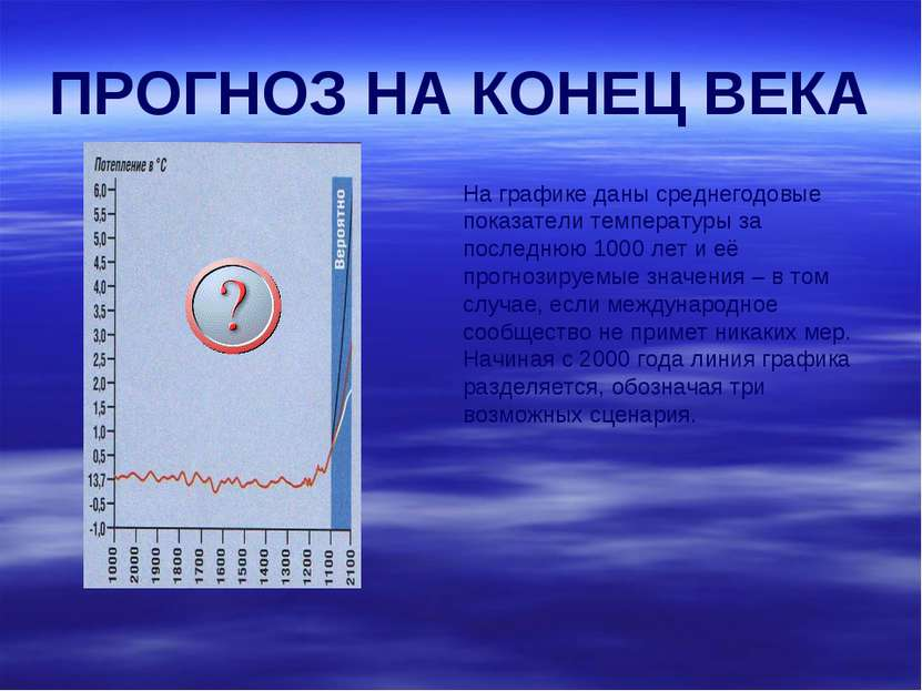 ПРОГНОЗ НА КОНЕЦ ВЕКА На графике даны среднегодовые показатели температуры за...
