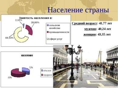 Население страны Средний возраст: 41,77 лет мужчин: 40,24 лет женщин: 43,35 лет