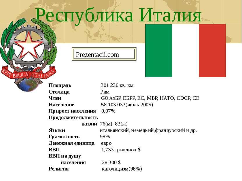 Республика Италия Площадь 301 230 кв. км Столица Рим Член G8,АзБР, ЕБРР, ЕС, ...