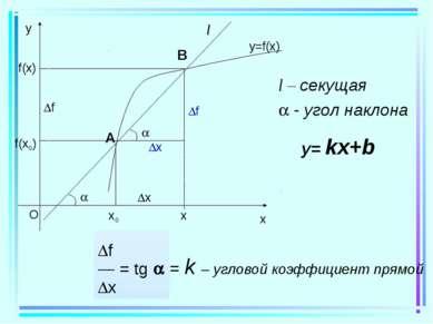 f(x0) f(x) x f l l – секущая - угол наклона f — = tg x = k – угловой коэффици...