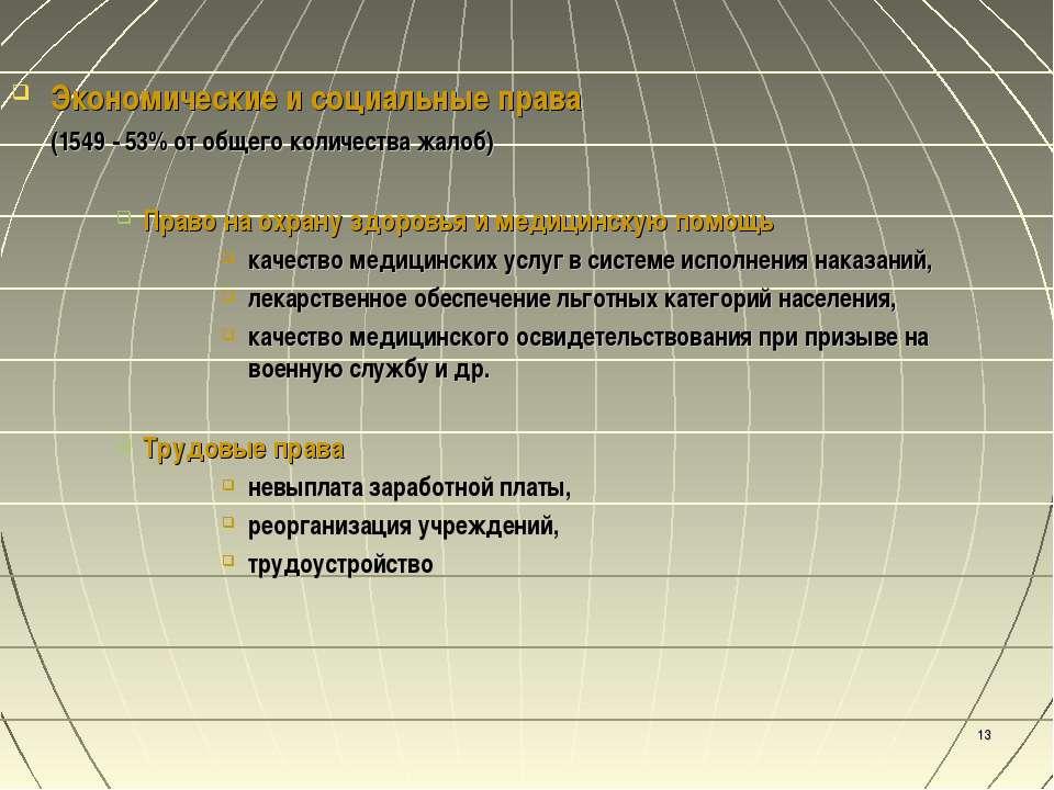 * Экономические и социальные права (1549 - 53% от общего количества жалоб) Пр...