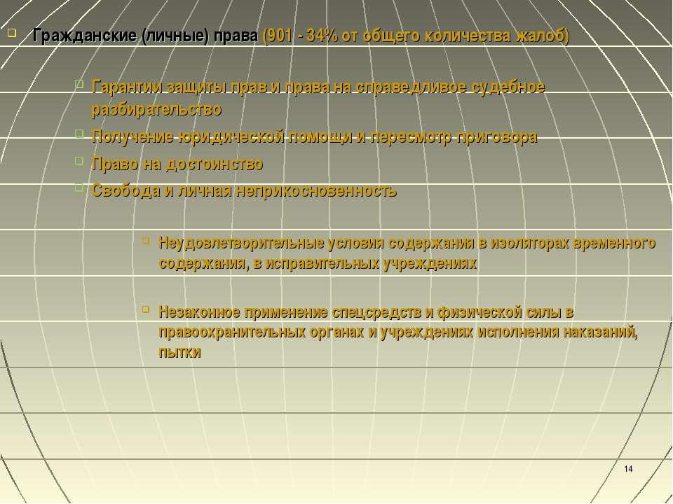* Гражданские (личные) права (901 - 34% от общего количества жалоб) Гарантии ...