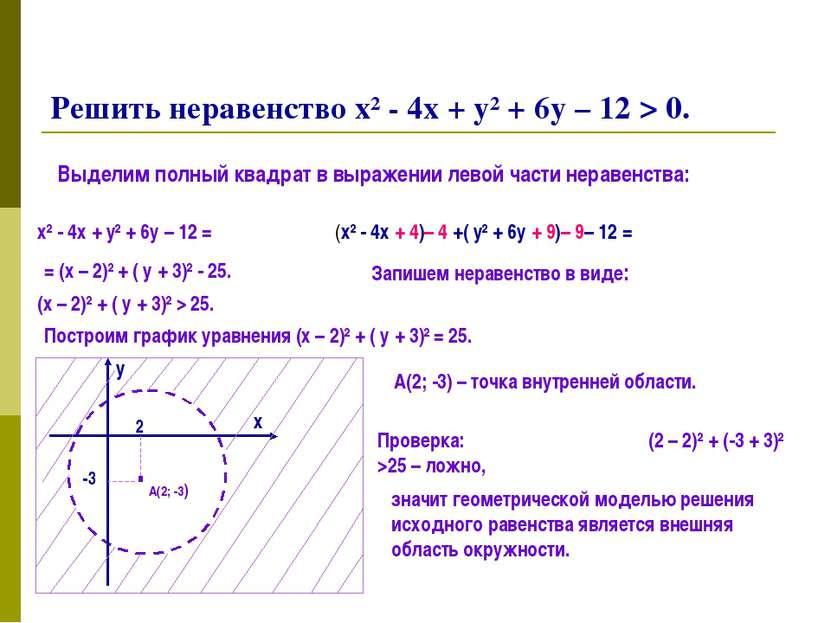 Решить неравенство х² - 4х + у² + 6у – 12 > 0. Выделим полный квадрат в выраж...