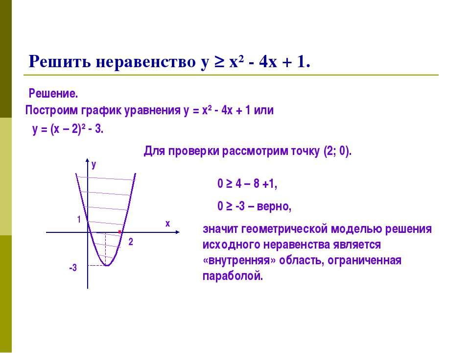 Решить неравенство у ≥ х² - 4х + 1. Решение. Построим график уравнения у = х²...
