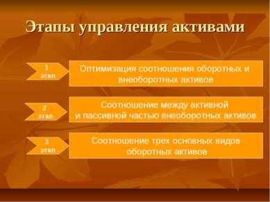 Этапы управления активами 1 этап Оптимизация соотношения оборотных и внеоборо...