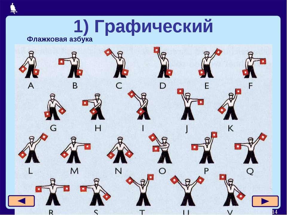 * 1) Графический Флажковая азбука