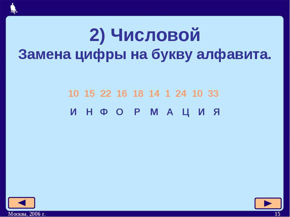 Москва, 2006 г. * 2) Числовой Замена цифры на букву алфавита. 10 15 22 16 18 ...