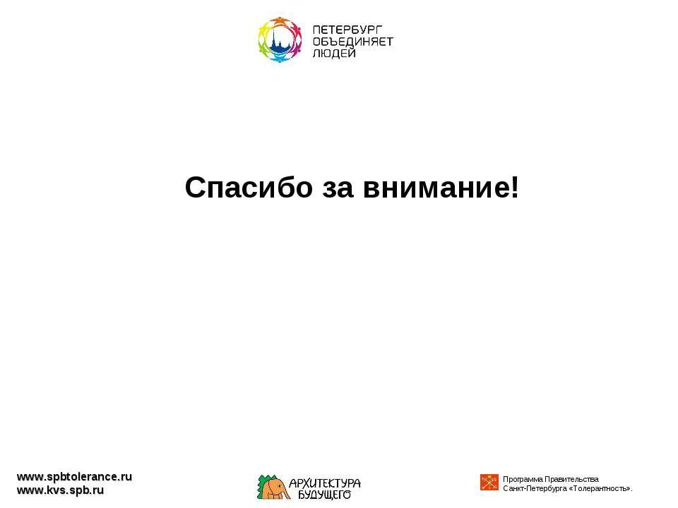 Спасибо за внимание! www.spbtolerance.ru www.kvs.spb.ru