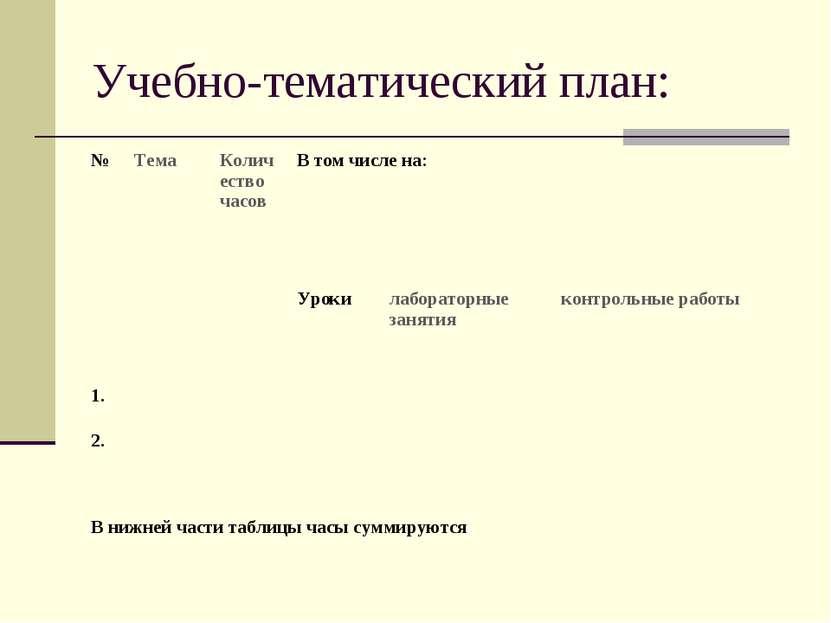 Учебно-тематический план: №    Тема  Количество часов В том числе на:  ...