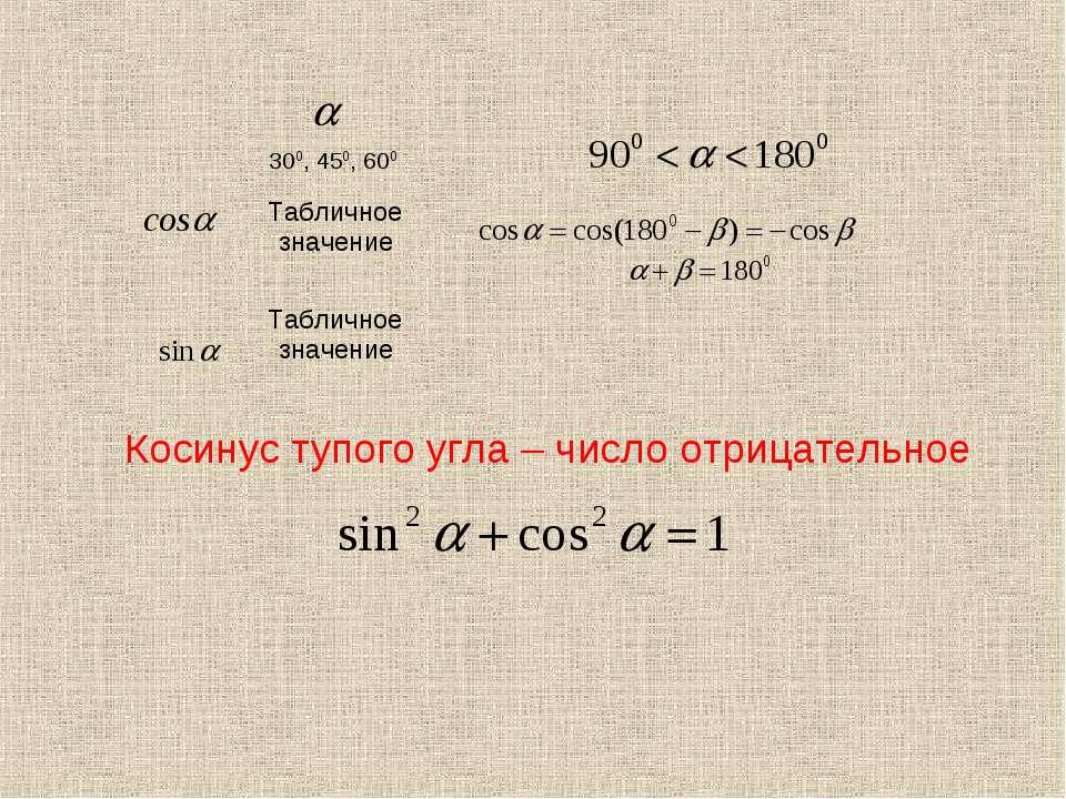 Косинус тупого угла – число отрицательное 300, 450, 600 Табличное значение Та...