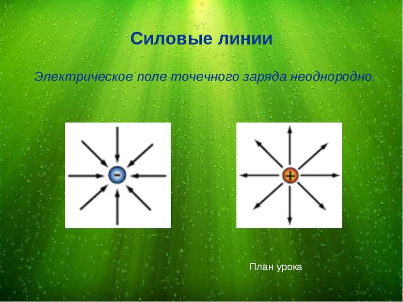 Силовые линии Электрическое поле точечного заряда неоднородно. План урока