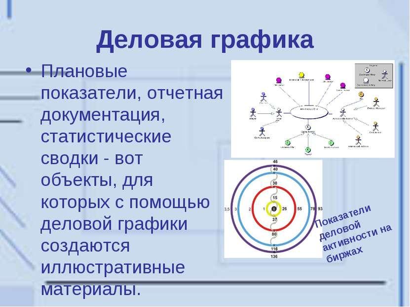 Деловая графика Плановые показатели, отчетная документация, статистические св...