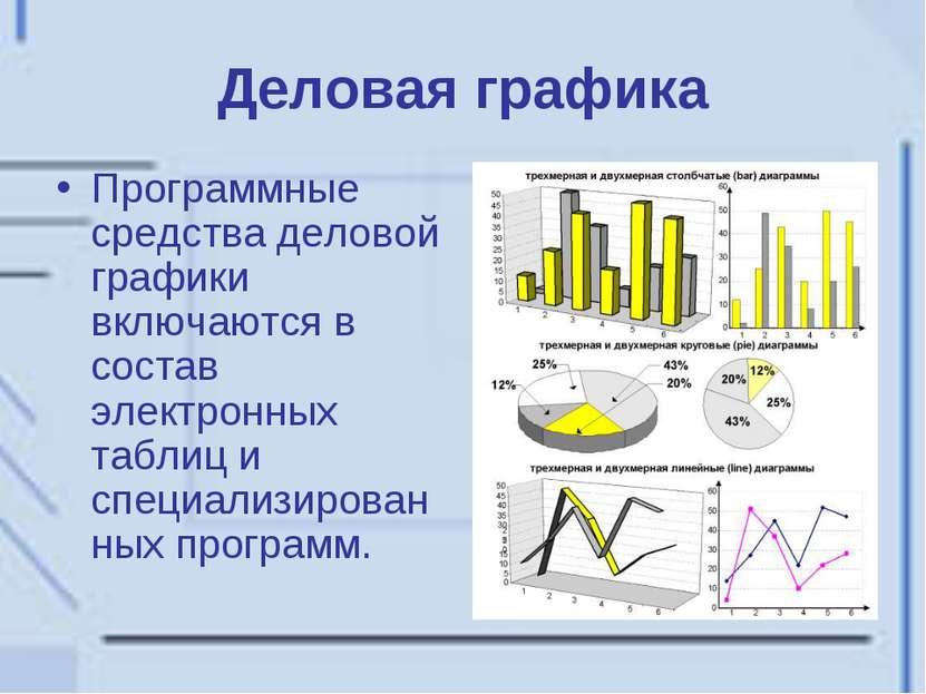 Деловая графика Программные средства деловой графики включаются в состав элек...