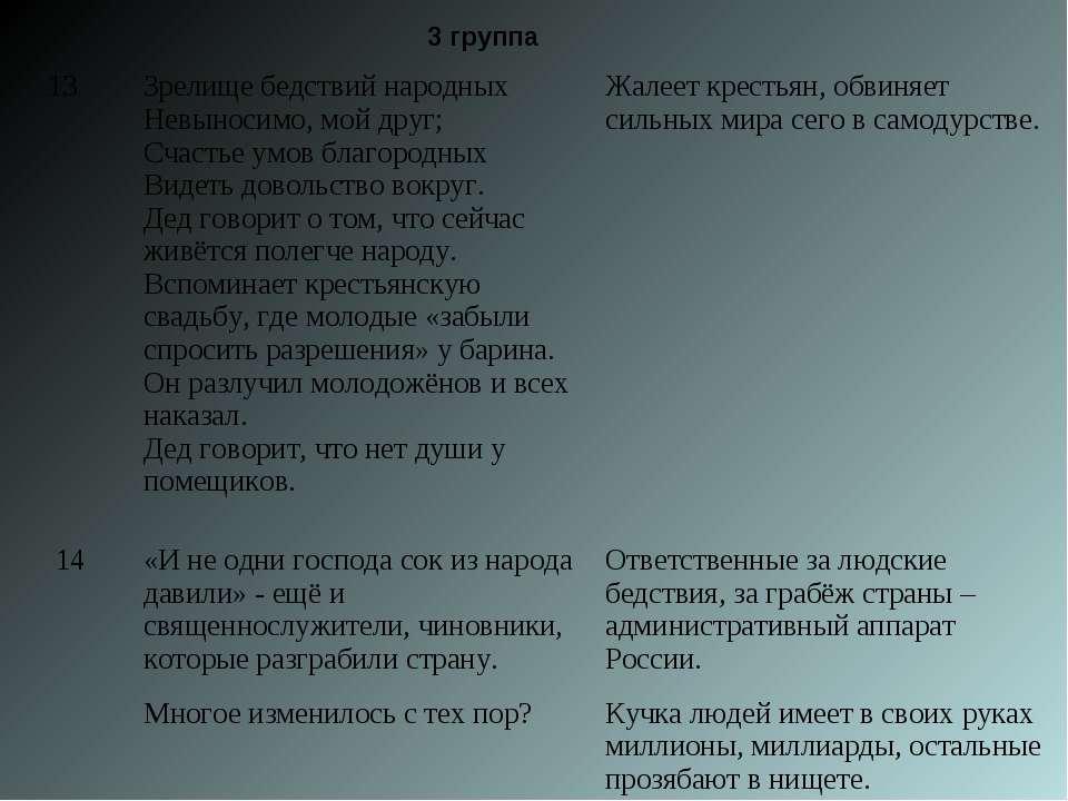 3 группа 13 Зрелище бедствий народных Невыносимо, мой друг; Счастье умов благ...