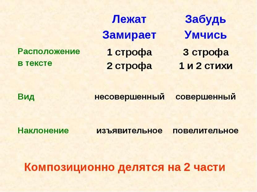 Композиционно делятся на 2 части Лежат Замирает Забудь Умчись Расположение в ...