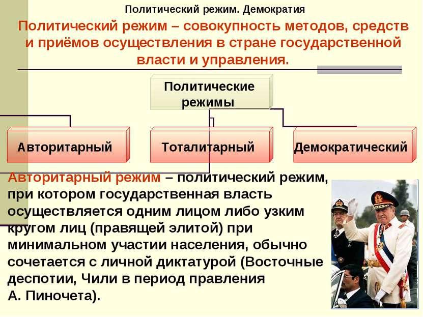 Политический режим. Демократия Политический режим – совокупность методов, сре...