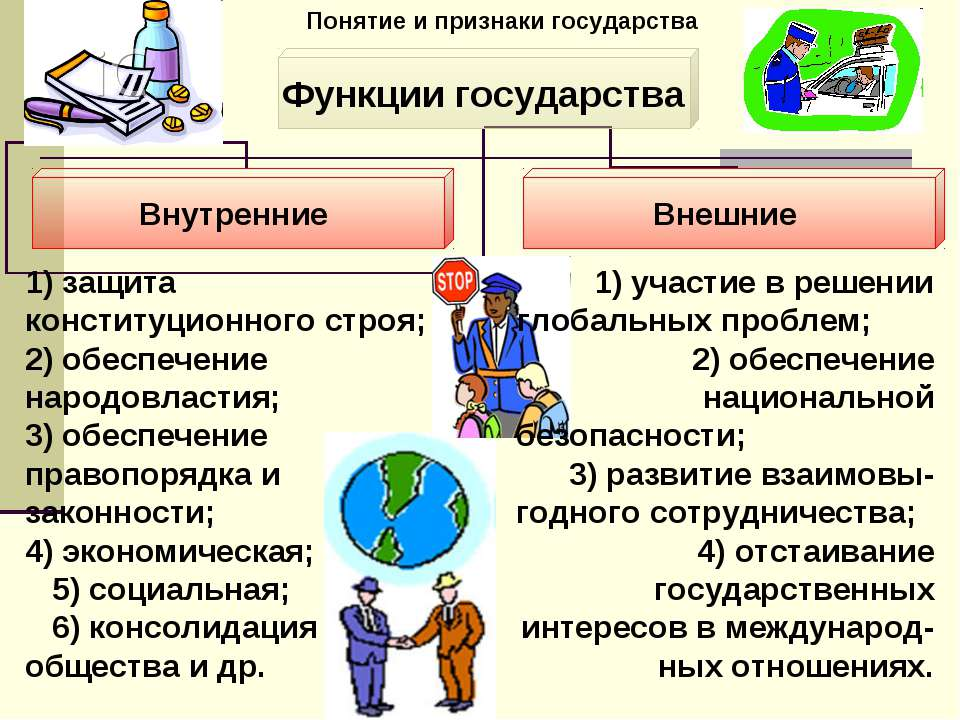 Понятие и признаки государства 1) защита конституционного строя; 2) обеспечен...