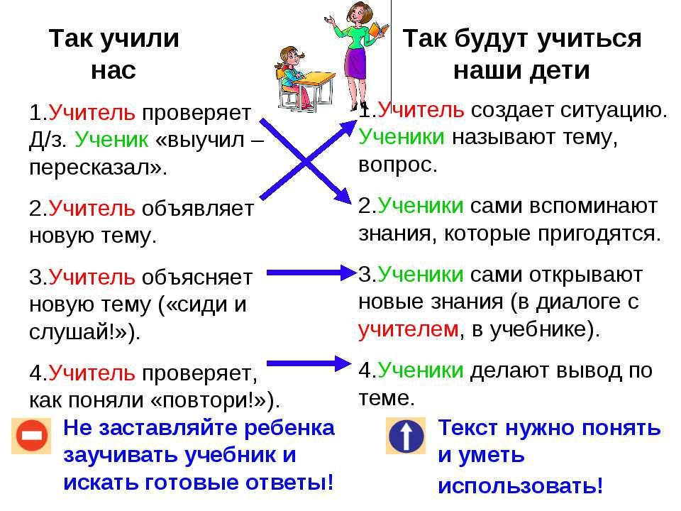 Так учили нас Так будут учиться наши дети Не заставляйте ребенка заучивать уч...