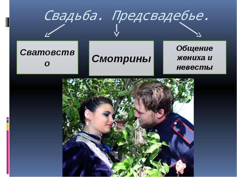 Свадьба. Предсвадебье. Сватовство Смотрины Общение жениха и невесты