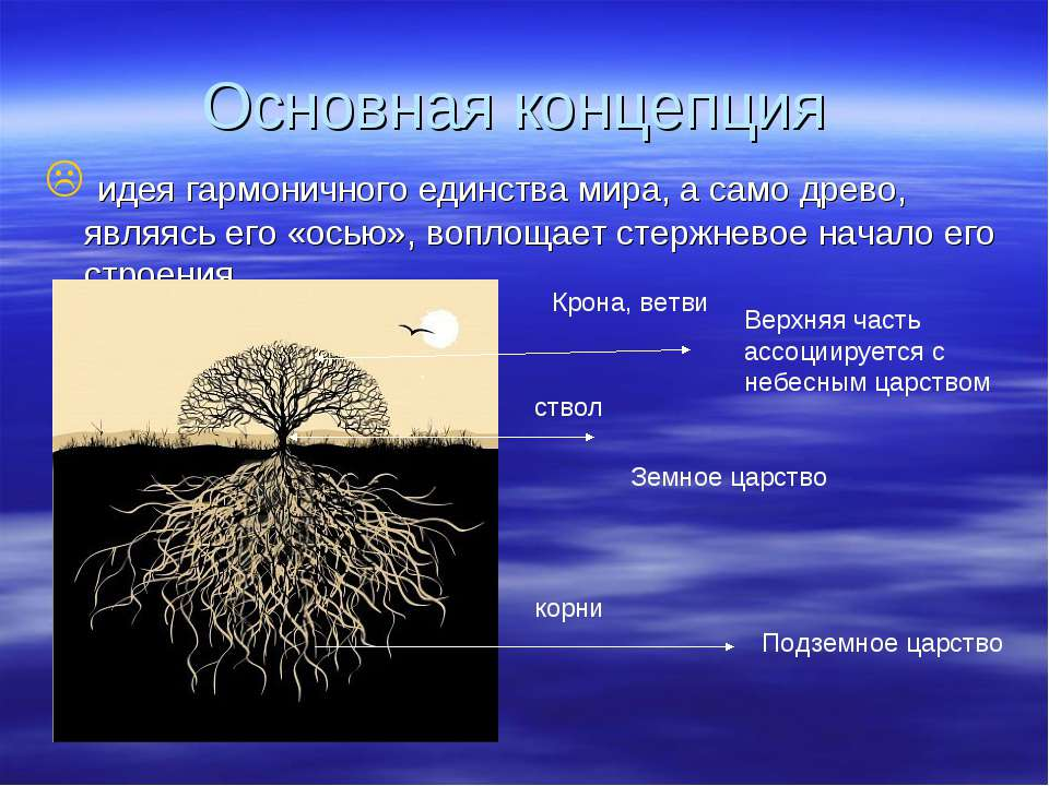 Основная концепция идея гармоничного единства мира, а само древо, являясь его...