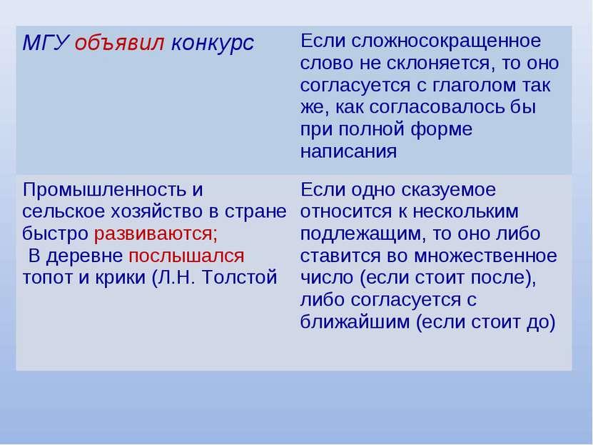 МГУ объявил конкурс Если сложносокращенное слово не склоняется, то оно соглас...