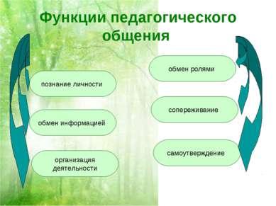Функции педагогического общения познание личности обмен информацией организац...