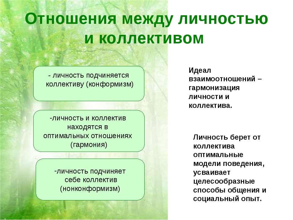 Отношения между личностью и коллективом Идеал взаимоотношений – гармонизация ...
