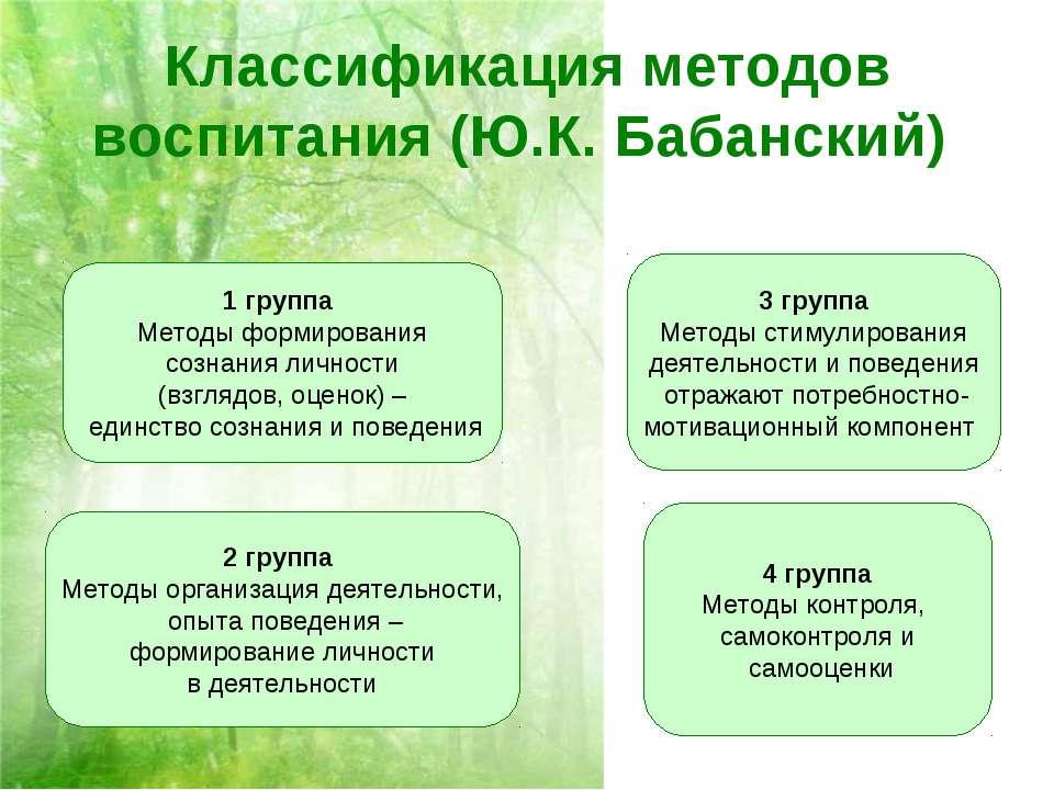 Классификация методов воспитания (Ю.К. Бабанский) 1 группа Методы формировани...