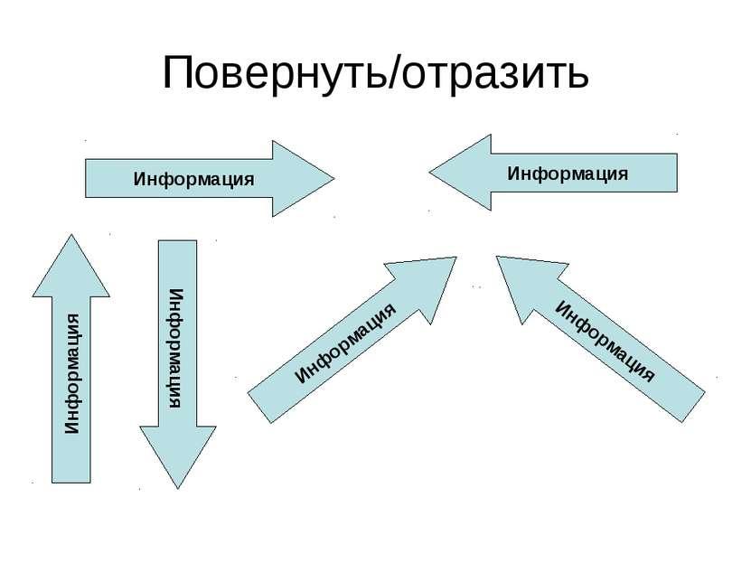 Повернуть/отразить Информация Информация Информация Информация Информация Инф...