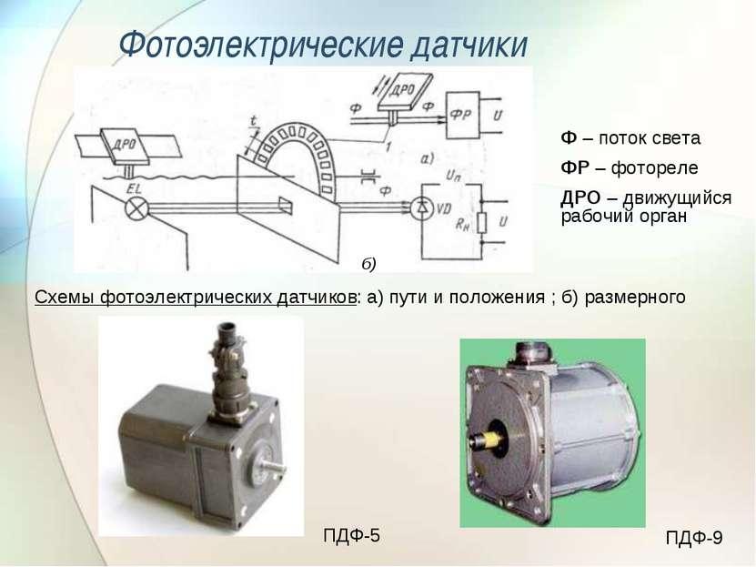 Фотоэлектрические датчики Схемы фотоэлектрических датчиков: а) пути и положен...
