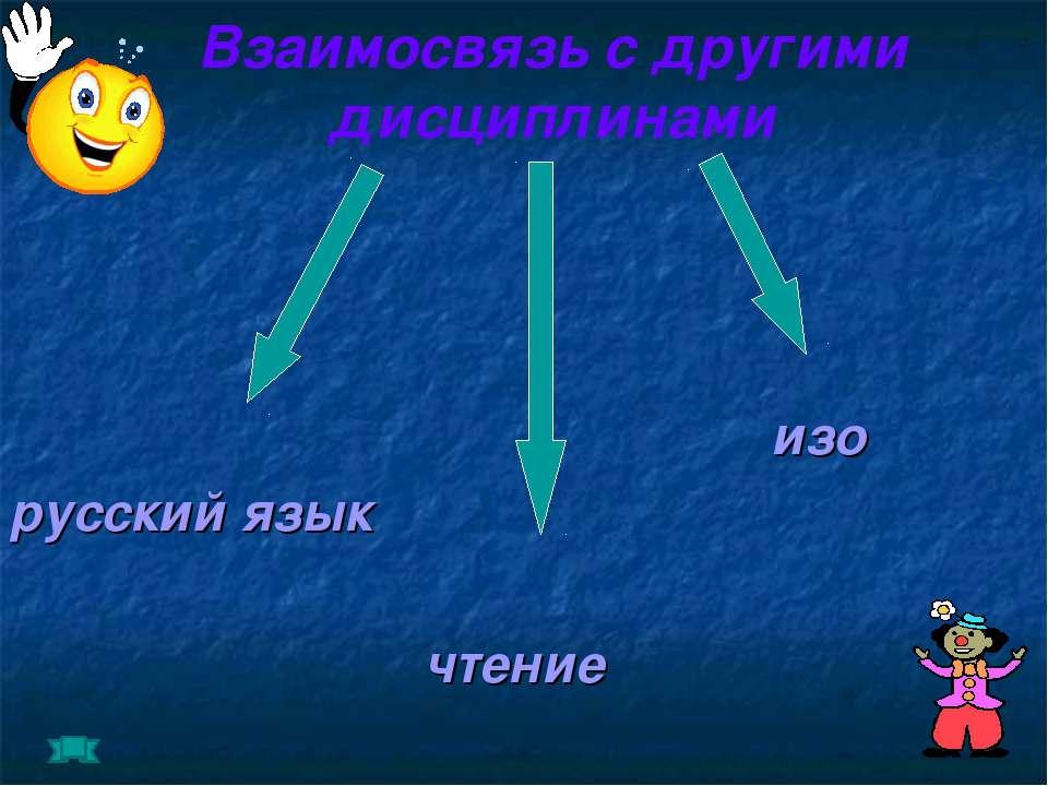 Взаимосвязь с другими дисциплинами изо русский язык чтение