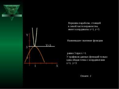 Вершина параболы, стоящей в левой части неравенства, имеет координаты x=1, y=...