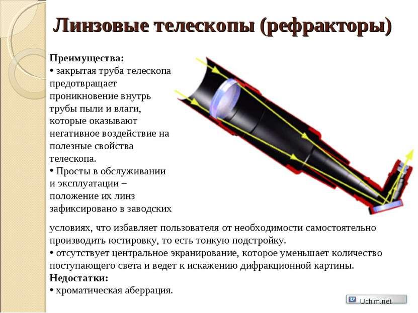 Линзовые телескопы (рефракторы) Преимущества: закрытая труба телескопа предот...