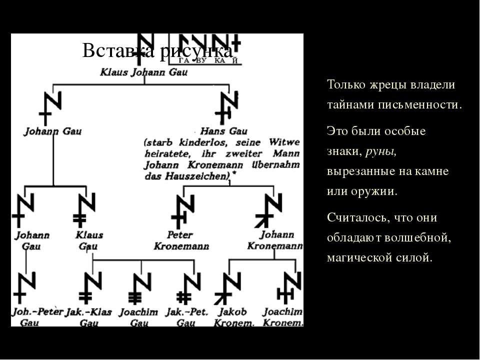 Только жрецы владели тайнами письменности. Это были особые знаки, руны, вырез...