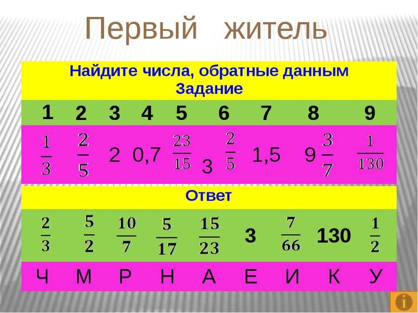 пятый житель САЙГА 2 1 5 + : - 17