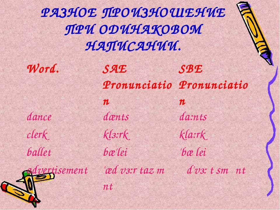 РАЗНОЕ ПРОИЗНОШЕНИЕ ПРИ ОДИНАКОВОМ НАПИСАНИИ. Word. SAE Pronunciation SBE Pro...